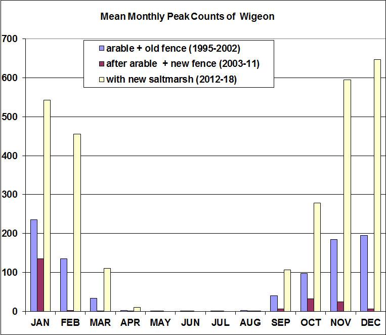 Wigeon graph